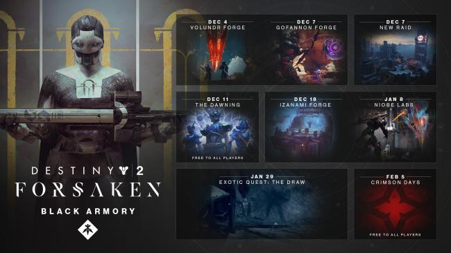 Destiny 2 raid matchmaking app