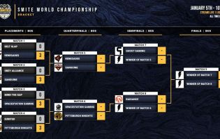 Here is your Smite World Championship day two round-up