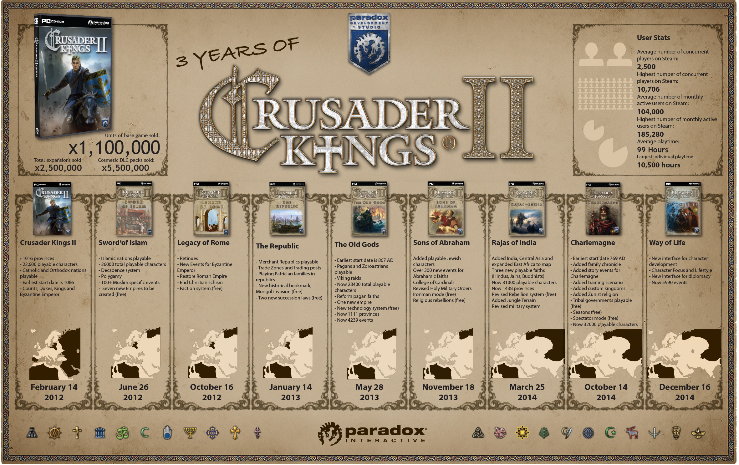 Pictures of The Three Year Reign of Crusader Kings II 8/8