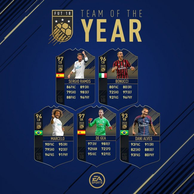 FIFA 18 FUT Team of the Year official