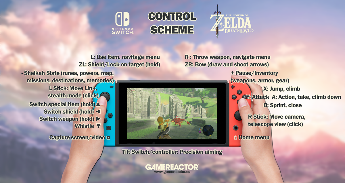 Take a look at Zelda: Breath of the Wild controls on the