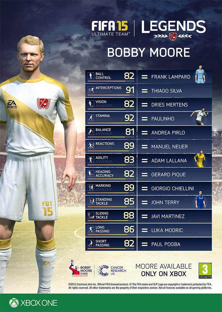 Pictures of Bobby Moore lands on FIFA 15 FUT Legends 2/2