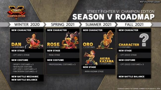 Street Fighter V: Arcade Edition gets five new DLC characters
