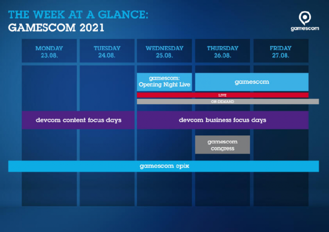 Gamescom will be all-digital this year