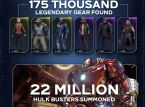 Marvel's Avengers Beta accumulated 27 million hours of playing