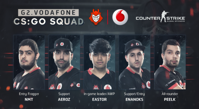 G2 Esports renew contract with Vodafone Spain