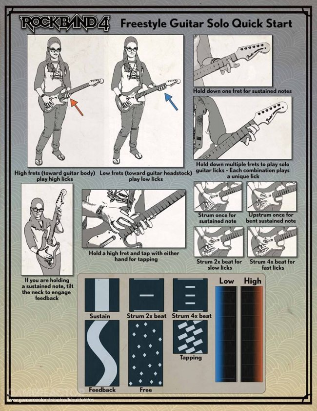 Rock Band 4 explains freestyle guitar solos in quick diagram