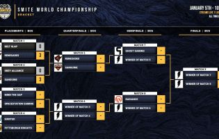 Here is your Smite World Championship day one round-up